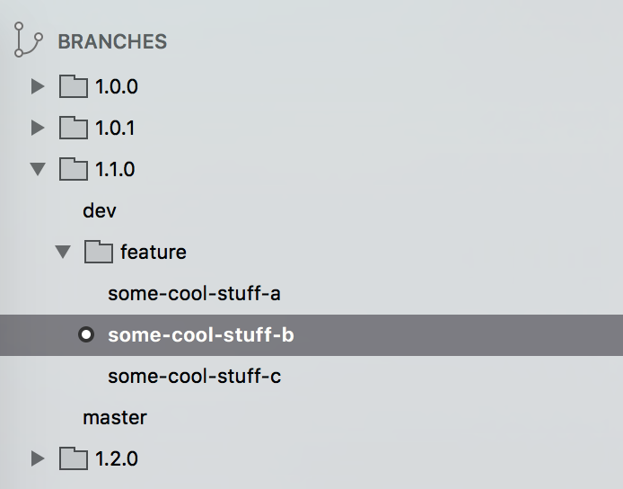 Branches in SourceTree